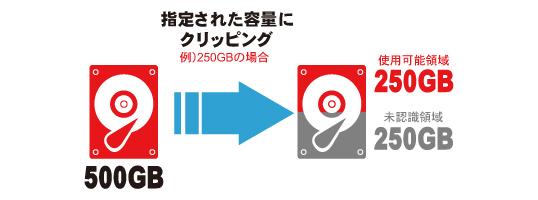 ハードディスククリッピングサービス